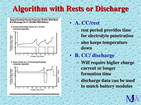 Discharge L by Ppt Techniques For The Formation Of Vrla Batteries
