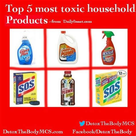 Toxic Household Items | top 5 most toxic household products sustainable living