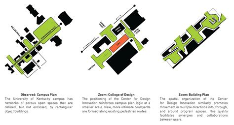 Concept Design University | university of kentucky college of design