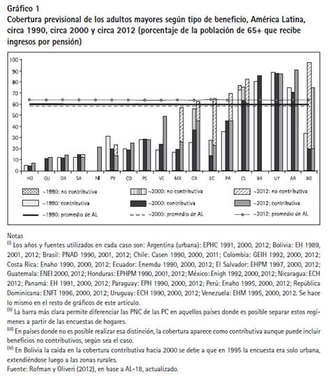 fecha de aguinaldo de pensiones no contributivas 2016 pensiones no contributivas ejercicio 2016 gu 237 a de las