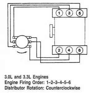 nissan 2002 maxima firing order autos post