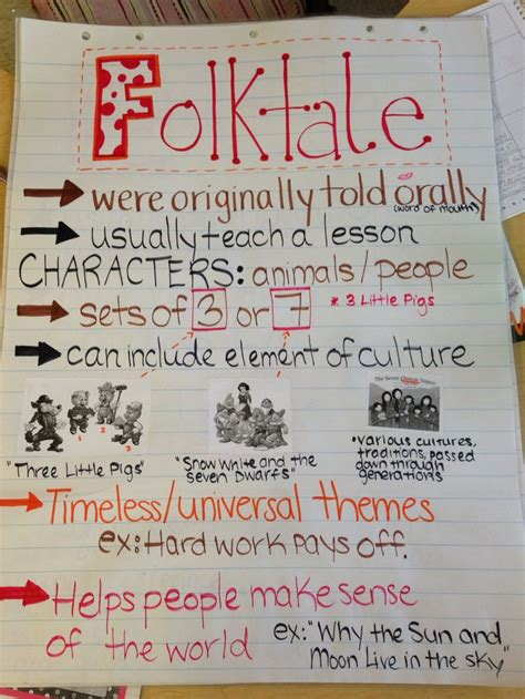 literature themes for elementary 240261 best images about secondgradesquad com on pinterest