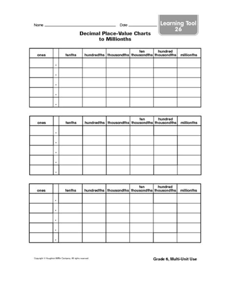 Decimal Place Value Worksheets 6th Grade by Number Names Worksheets 187 Decimal Place Value Chart