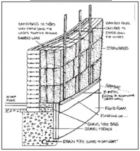 load bearing straw bale house plans why we build with earthbags tls 55 the last straw journal