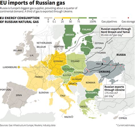 Syria Fussia Ori Apple by Kiev Says Russia Has Cut All Gas To Ukraine Business