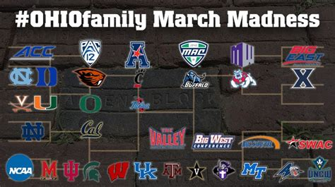 Ohio Sports Administration Mba by For Ohio Sports Administration Alumni March Madness Is