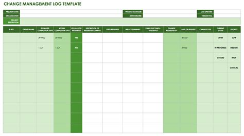 change log template free change management templates smartsheet
