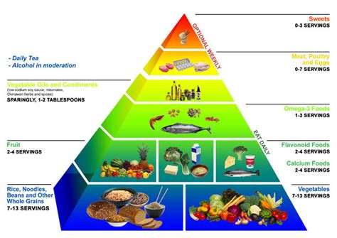for healthy aging a guide to lifelong well being books the mediterranean diet pictures