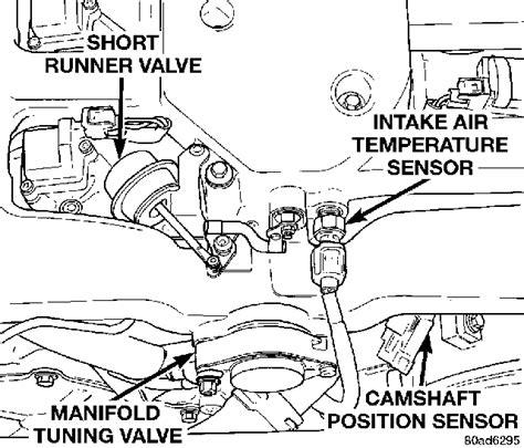 intrepid  liter check engine light     days