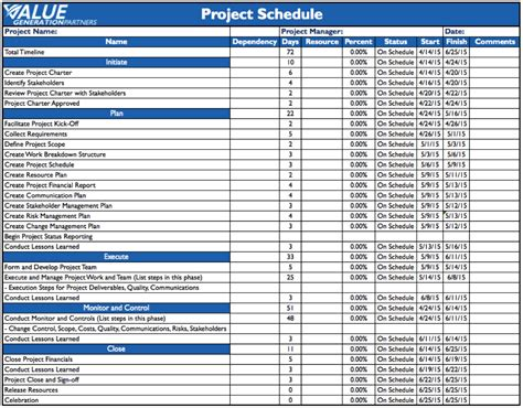 project schedule template sop example