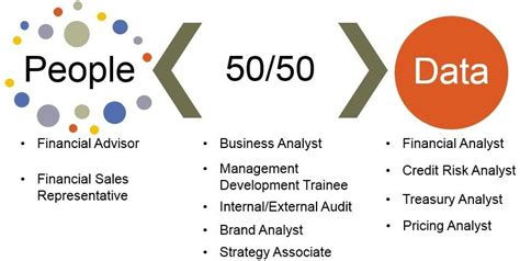 Mba Roles Data Analytics by Finance School Of Management At Buffalo