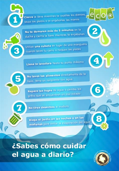 preguntas basicas sobre el agua 191 sabes c 243 mo cuidar el agua a diario