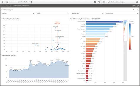 best tutorial for qlikview qlik sense dashboard qlik sense pinterest data science