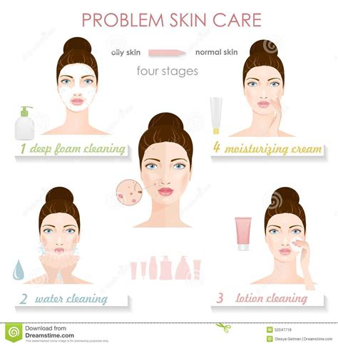 skin problems treatments washing stock vector royalty free 623665466 problem skin care infographic stock vector image 52047718