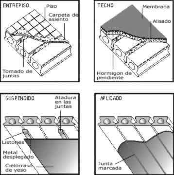 cadenas prefabricadas construccion construccion losas de entrepisos