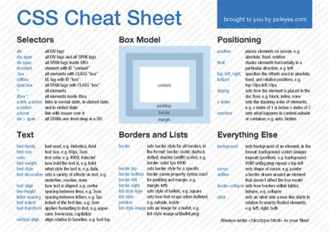 css layout cheat sheet superb iphone apps for web designers and developers
