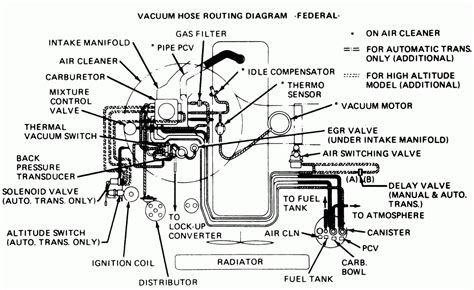 4 3 engine diagram 2001 chevy blazer engine diagram automotive parts