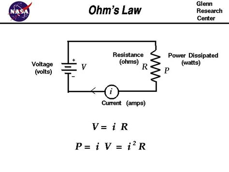 ohm s resistance and resistors ohm s
