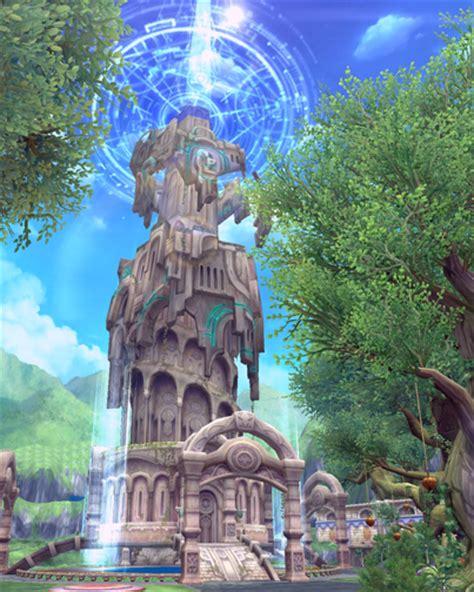 secret chocolate aura kingdom sky tower aura kingdom wiki fandom powered by wikia