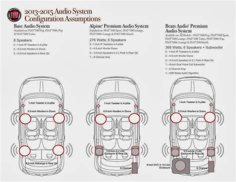 fiat 500e wiring diagram html imageresizertool 500e stereo wiring and information