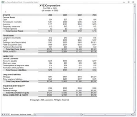 Pro Forma Profit And Loss Statement Template by Proforma Income Statement Proforma Income Template