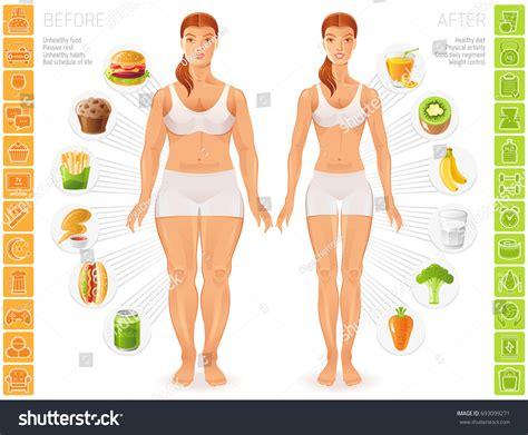 healthy fats vs unhealthy healthy vs unhealthy lifestyle infographics stock