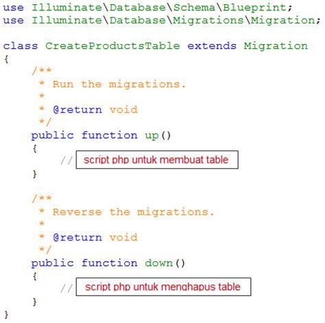 membuat website sederhana dengan laravel membuat table dengan migration laravel