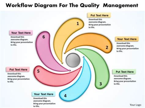 free powerpoint templates for quality management free powerpoint templates quality management image
