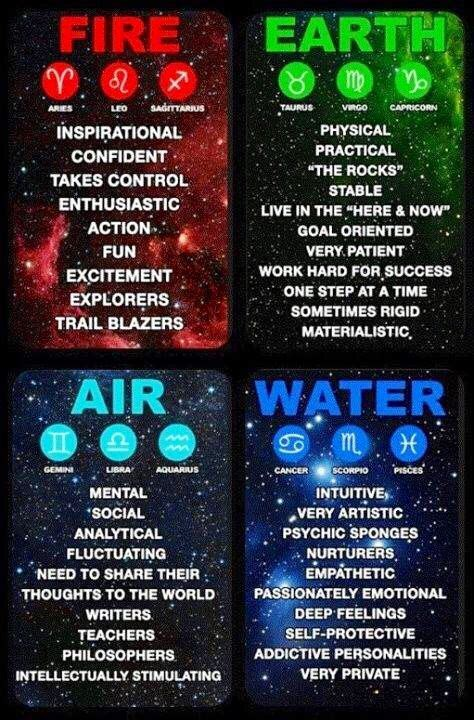 4 elements fire water earth air quote quote dream time