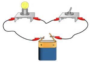 cours de physique chimie 5e circuit 233 lectrique simple