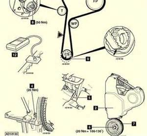 2000 Volvo S40 Timing Marks Engine Diagram 2001 Volvo S40 1 9 Turbo Get Free Image