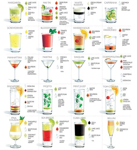 drink names cocktails the most popular 20 from manhattan to sea