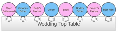 layout of wedding top table wedding top table