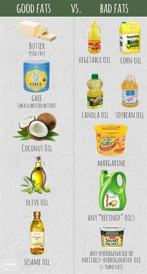 healthy fats oils fats vs bad fats which oils are most healthy