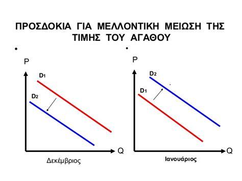 diagram mata nea diagrammata