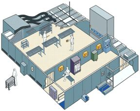 Fire Station Floor Plans by Modular Cleanroom Design Clean Room Designs And