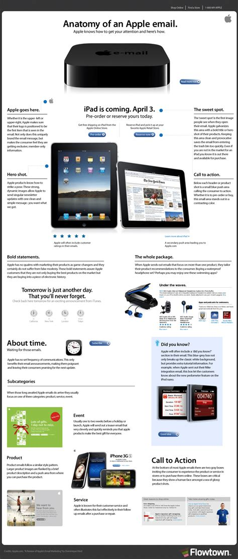 email layout explained the anatomy of an apple email explained infographic