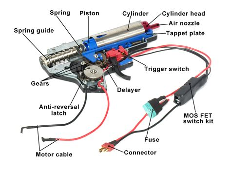 aeg motor wiring diagram airsoft wire