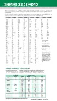 Ignition Coil Cross Reference Chart Briggs Air Filter Chart Briggs Free Engine Image For
