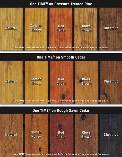 One TIME® Wood Protector Colors