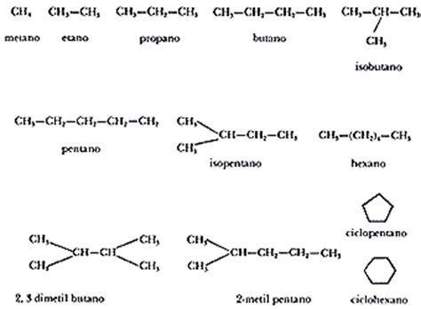 cadenas de atomos lineales ii el 193 tomo de carbono los hidrocarburos otras