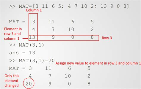 latex tutorial matrix electrical engineering tutorial indexing and extracting