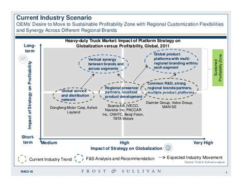 analysis  platform strategies  major heavy duty truck manufacture