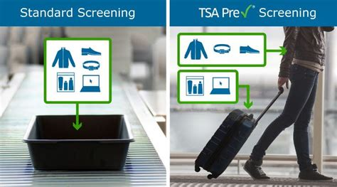 Jetblue Background Check Tsa Precheck Expands To 11 More Airlines Points With A Crew