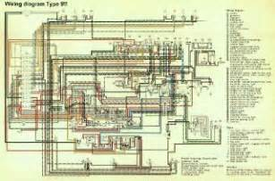 911 912 porsche factory color coded wiring diagrams 1965 1968 pelican parts technical bbs
