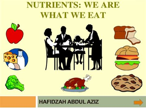 when do we start fasting we are what we eat