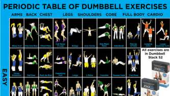 at home dumbbell workout work every part of your with this dumbbell exercise chart