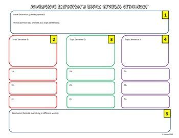 Graphic Organizers For Writing Expository Essays by Analytical Expository Essay Graphic Organizer By Hoover
