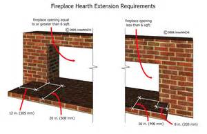 What Is A Fireplace Hearth Masonry Fireplace Hearth Is Both Floor And Projection