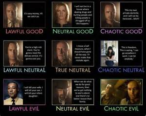 breaking bad colors 32 best images about alignment charts on